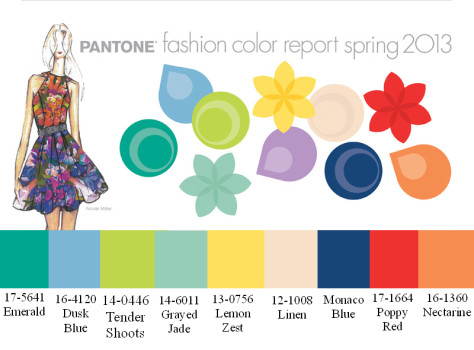 Pantone's spring-summer 2013 fashion color report